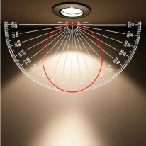 Photometric Measurements of LEDs and Lamps
