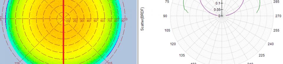 Radiant  BRDF Measurement