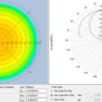 Imaging Spheres für BRDF & BRDT Messungen