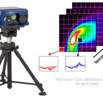 Telops Hyper-Cam