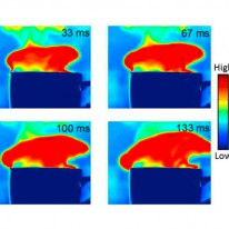 Overview Infrared Cameras (Thermographic Cameras)
