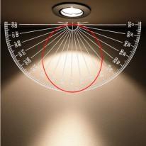 LED- und Lampenmessungen