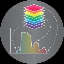 Transmissionsgitter für Hyperspectral Imaging